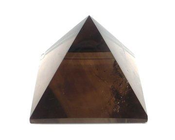 Rookkwarts piramide