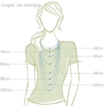 Ketting Advies! Welke lengte en type past bij mij?